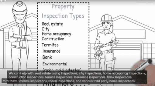 mold inspection explainer video, property inspection explainer video